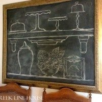 My Giant Kitchen Chalkboard