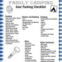 My Easy-Peasy Family Camping Checklist and a Free Printable Version for You!