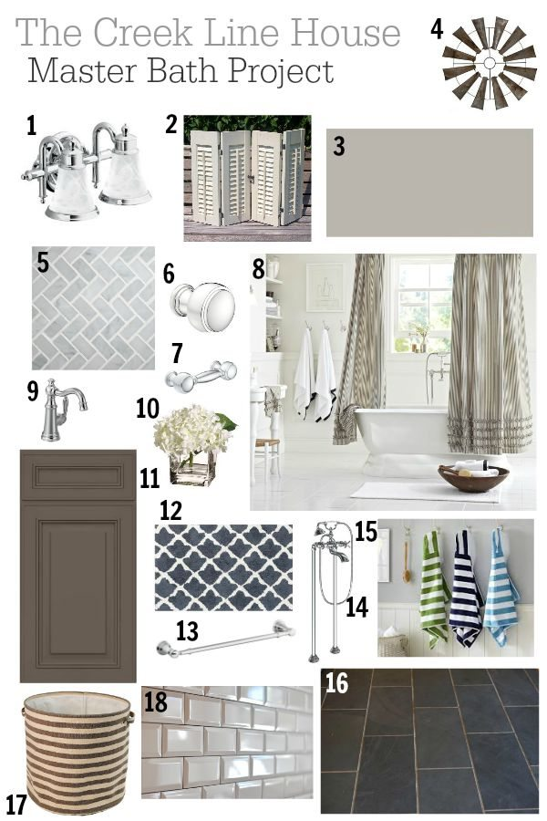 Love this style! Farmhouse fresh but with some nice traditional details. Great bathroom mood board!