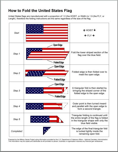 Folding Hacks - How to fold a Flag from The Joyful Organizer